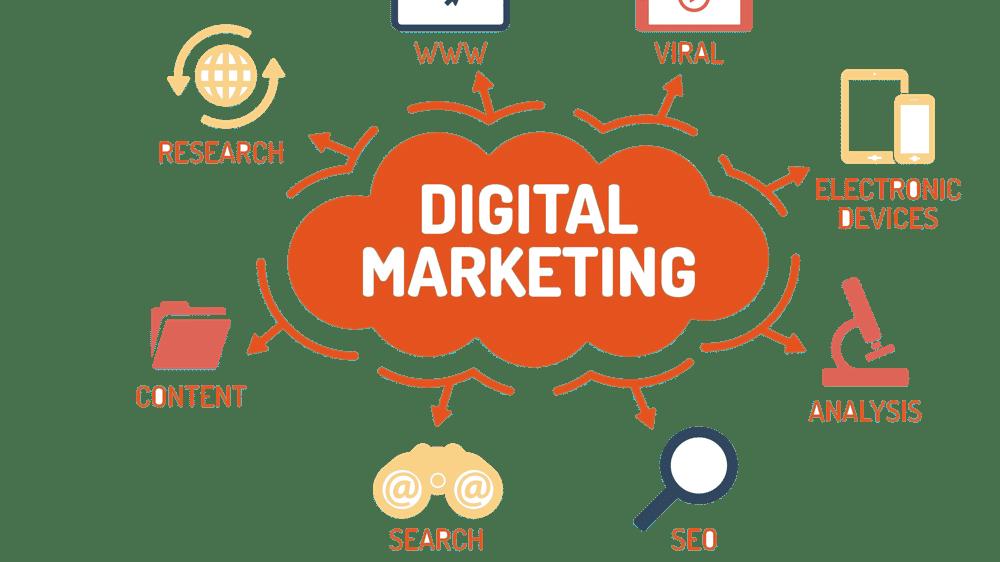 Le marketing digital contenus